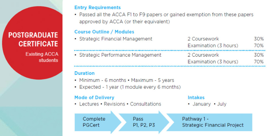 ACCA Enhancement Programme | Sunway College